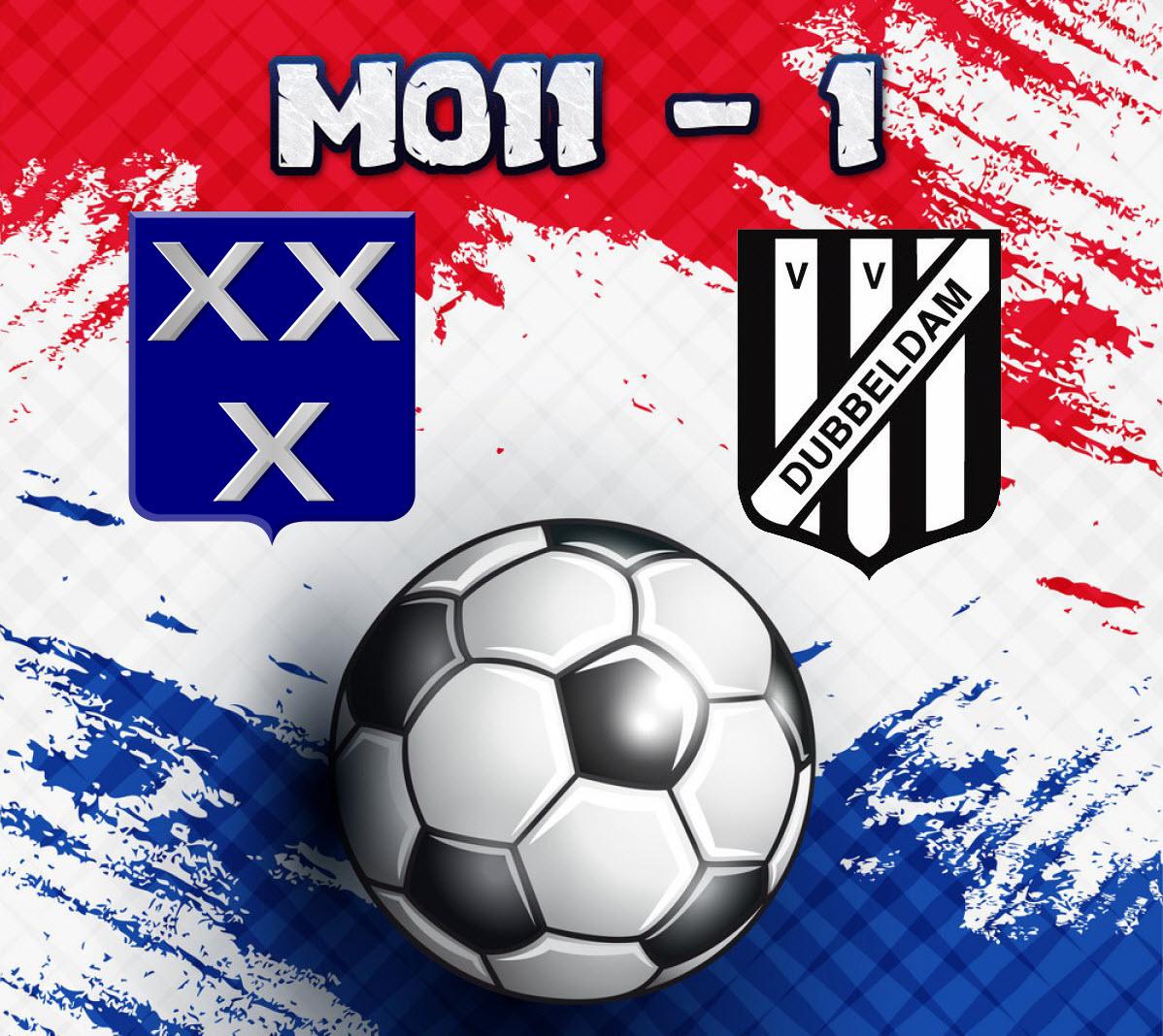 MO11: Ongeslagen